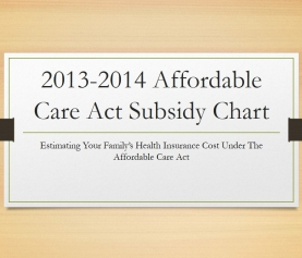 Affordable Care Act Subsidy And Income Table
