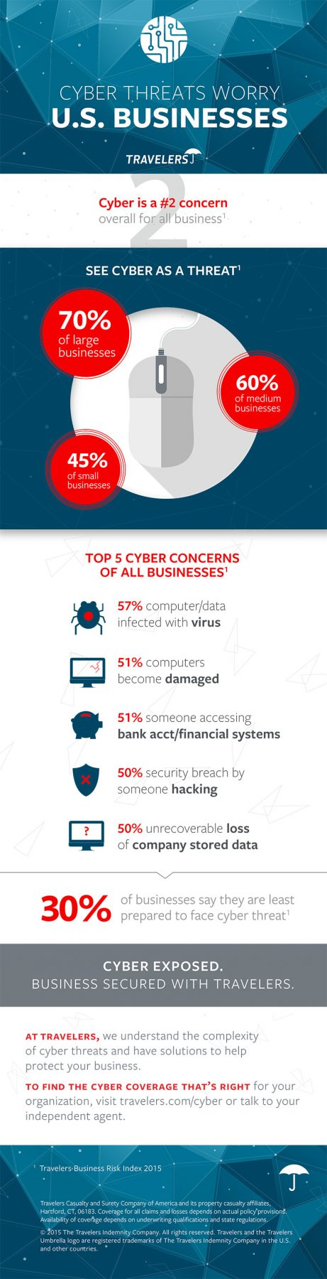 Cyber-Threats-Infographic