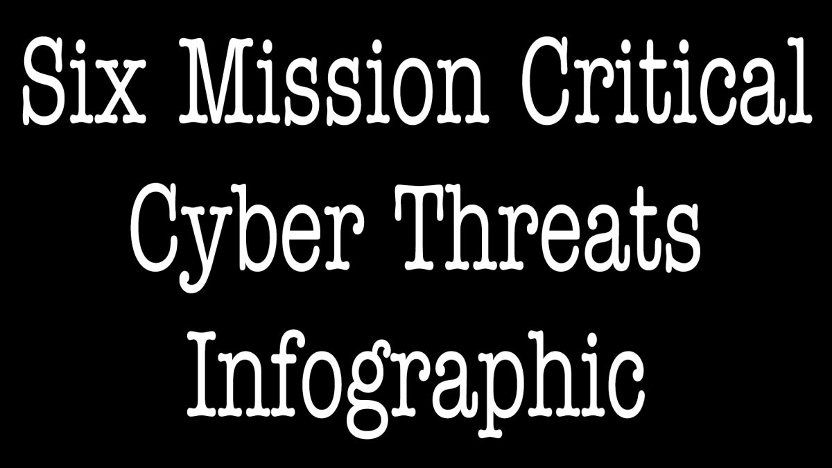 Six Mission Critical Cyber Threats Infographic - ALLCHOICE Insurance - North Carolina