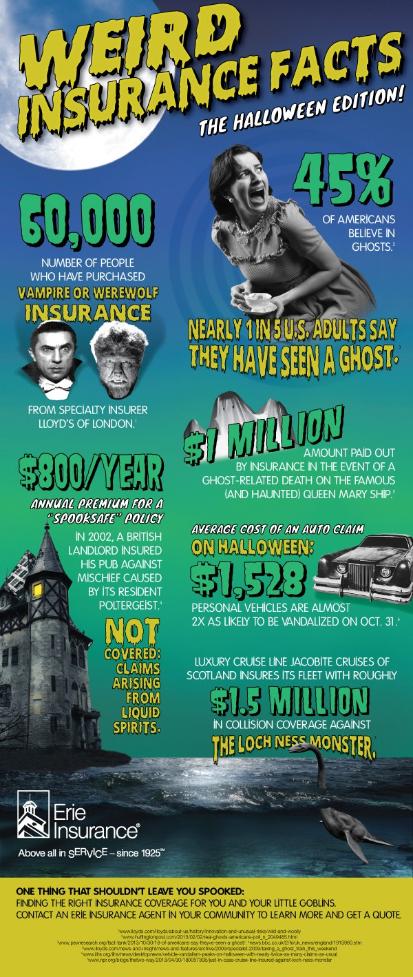 scary-insurance-facts