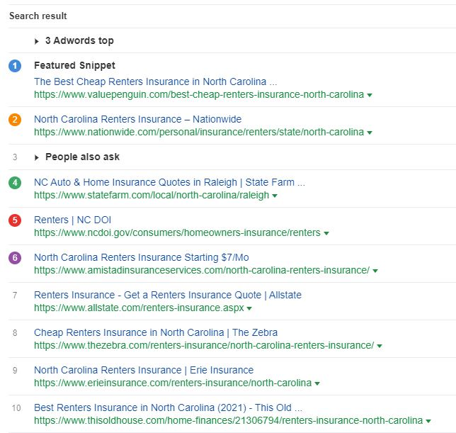 Renters Insurance NC - Top Ten Google Search Results